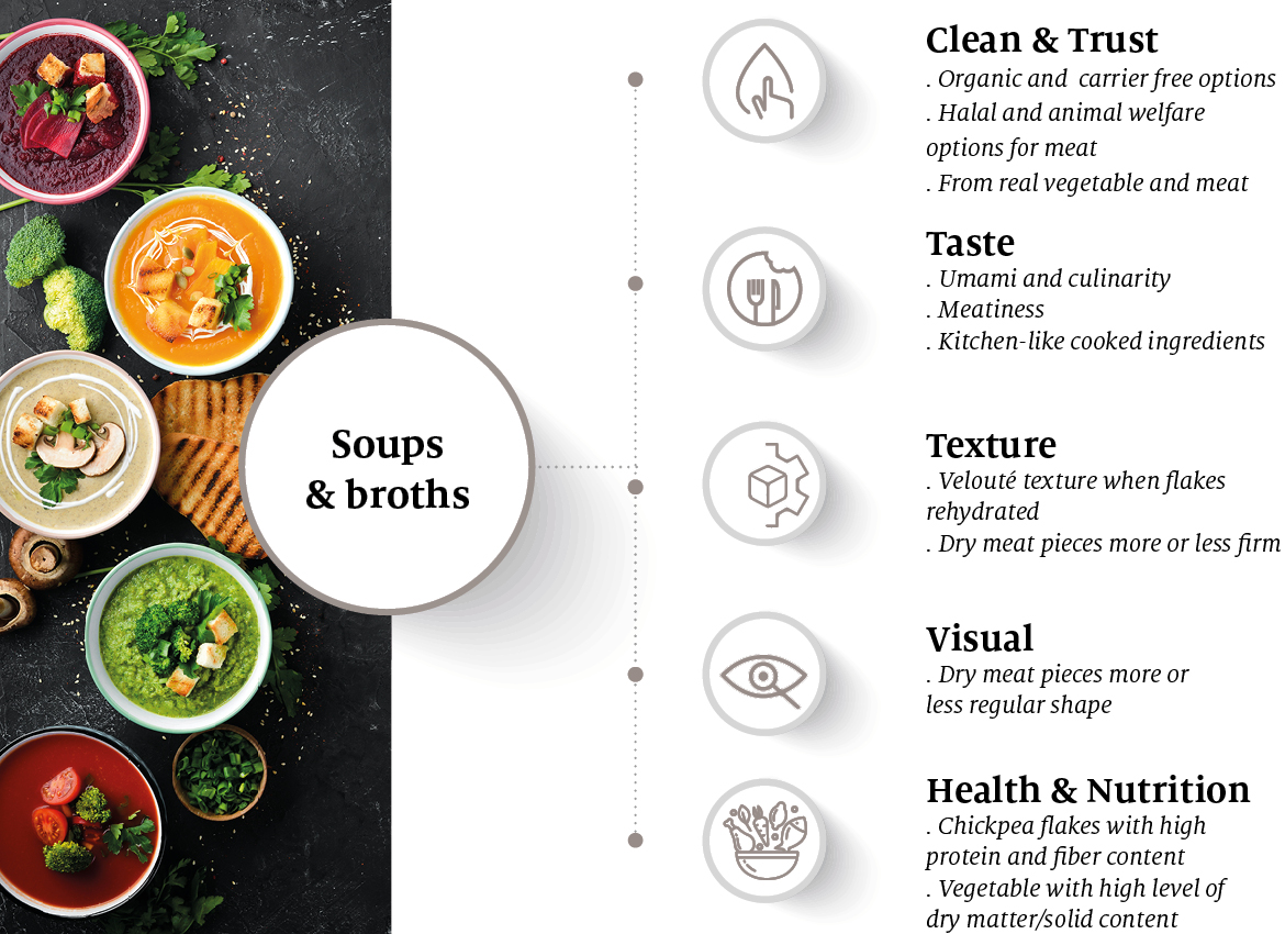 Holistic benefits CULINARY soups and broths