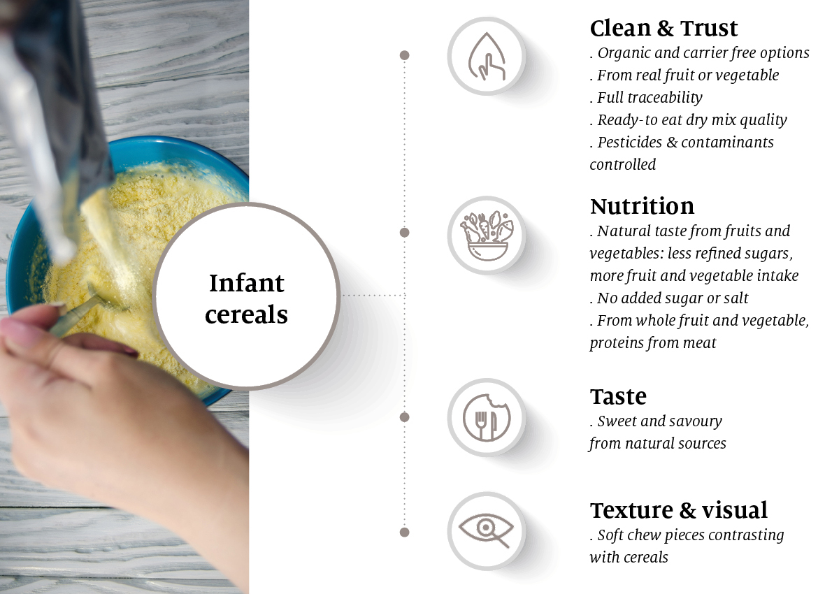Holistic benefits Baby food infant cereals